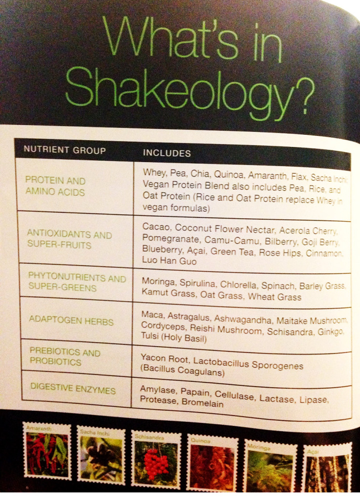 What Comes In Shakeology